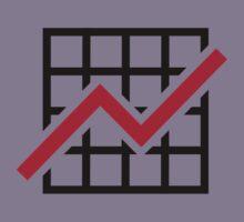 Chart growth profit Kids Clothes