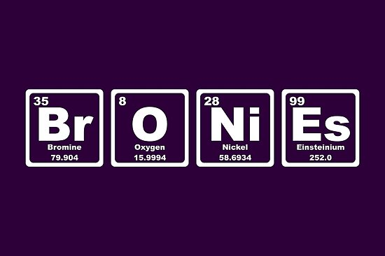Bronies - Periodic Table by graphix