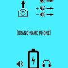 Brand-Name Phone Phone Cover. iPhones 5 to 5c Optimised. by trumanpalmehn