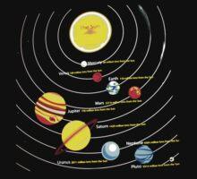 solar system by ralphyboy