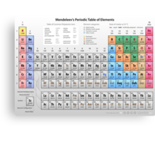Mendeleev's Periodic Table of Elements Canvas Print