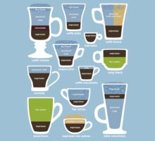 Espresso Coffee Drinks Guide Baby Tee