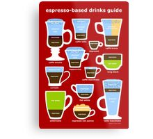 Espresso Coffee Drinks Guide Metal Print