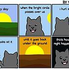 sun comic by wolfpupy
