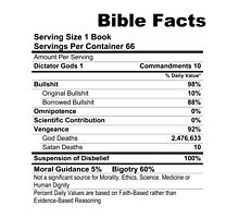 Bible Facts by GodsAutopsy