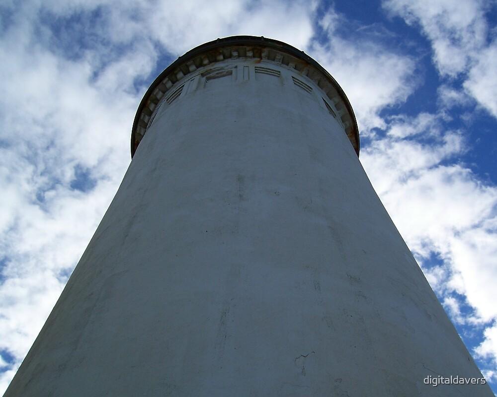 North Head Lighthouse III by digitaldavers