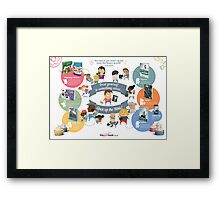 Daily Reading Campaign Framed Print