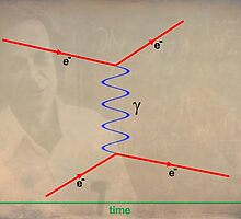 Feynman Diagram by Ram Vasudev