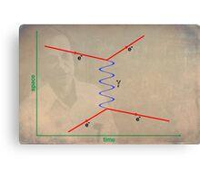 Feynman Diagram Canvas Print