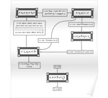Lord of the Rings Flow Chart Poster