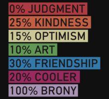 100% BRONY by IanShaffer