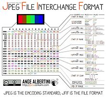 .JPG: the JPEG File Interchange Format by Ange Albertini