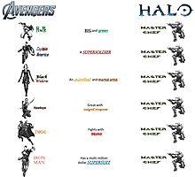 Avengers vs. Halo Photographic Print