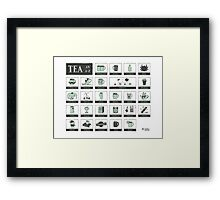 An Alphabet of Tea Framed Print