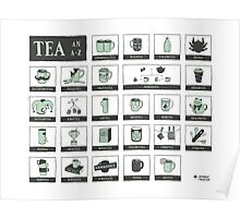An Alphabet of Tea Poster