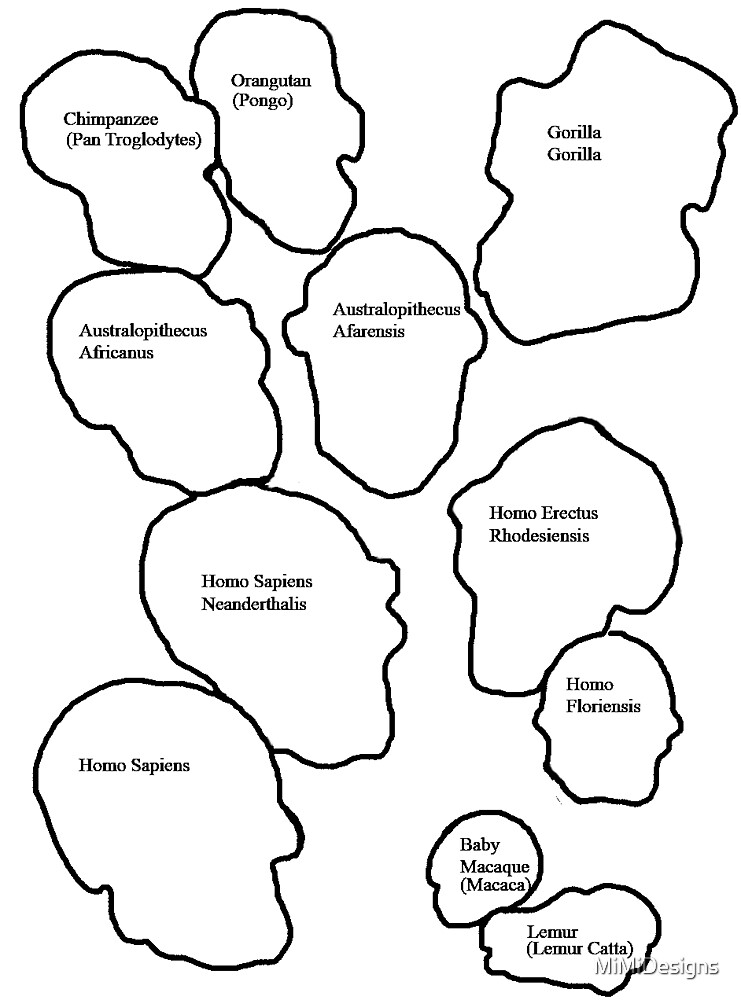 Key to Meet the Ancestors by MiMiDesigns