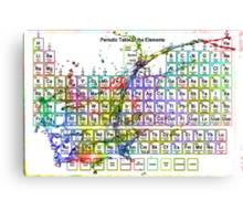 Colorful Periodic Table Of The Elements  with liquid splatters. Canvas Print