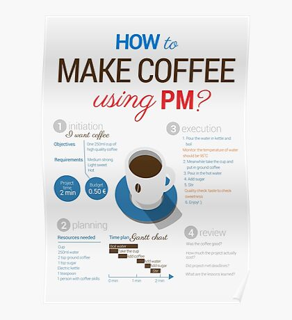 How to make coffee using project management? Vertical poster Poster