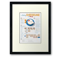 Project manager makes a cheesecake! Vertical poster Framed Print