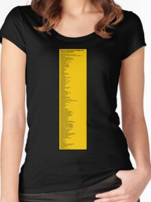 Library Sign - New Classification Scheme for Chinese Libraries Women's Fitted Scoop T-Shirt