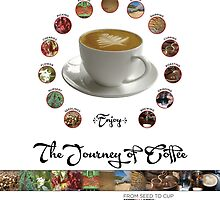 The Journey of Coffee [Dark] by JustinG87