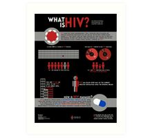 What Is HIV? Infographic Art Print