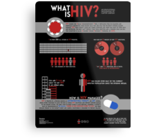 What Is HIV? Infographic Metal Print