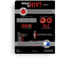 What Is HIV? Infographic Canvas Print