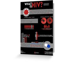 What Is HIV? Infographic Greeting Card