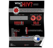 What Is HIV? Infographic Poster