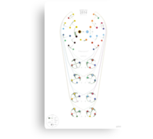 2014 FIFA World Cup Chart Canvas Print