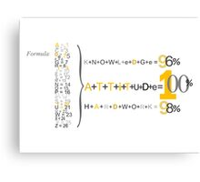 Basic Mathematics Canvas Print
