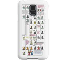 Dalek History Samsung Galaxy Case/Skin