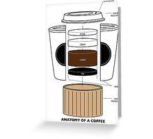 Anatomy of a Coffee Greeting Card
