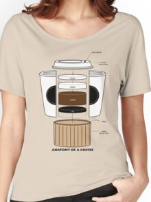Anatomy of a Coffee Women's Relaxed Fit T-Shirt