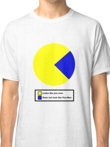 Pac Man pie chart Classic T-Shirt