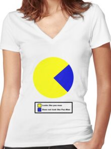Pac Man pie chart Women's Fitted V-Neck T-Shirt