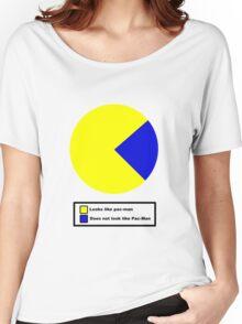 Pac Man pie chart Women's Relaxed Fit T-Shirt