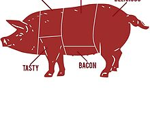 Funny Pig Butcher Chart Diagram by mralan