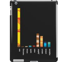 neighourhood scale iPad Case/Skin