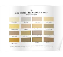 H.M. British Tea Colour Chart Poster