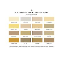 H.M. British Tea Colour Chart Photographic Print