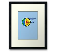The Earth is a Cake. Framed Print
