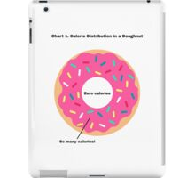 Doughnut Calorie Distribution iPad Case/Skin