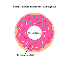 Doughnut Calorie Distribution Photographic Print
