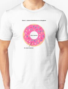 Doughnut Calorie Distribution T-Shirt