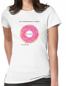 Doughnut Calorie Distribution Womens Fitted T-Shirt