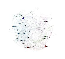 Network of Programming Language Influence 2014 Poster Photographic Print