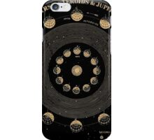 Smith's Illustrated Astronomy - Mars Asteroids and Jupiter - Page 24 iPhone Case/Skin