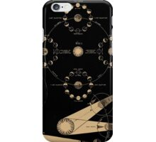 Smith's Illustrated Astronomy - Phases of the Moon - Page 32 iPhone Case/Skin
